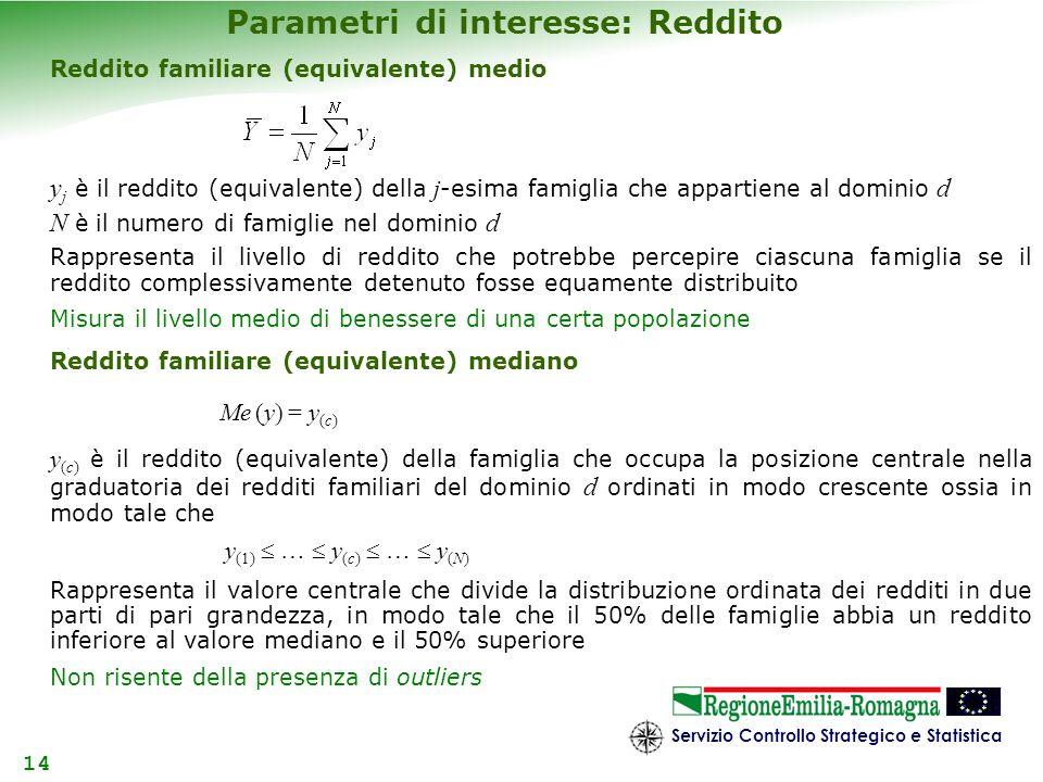Servizio Controllo Strategico e Statistica 14 Parametri di interesse: Reddito Reddito familiare (equivalente) medio y j è il reddito (equivalente) del