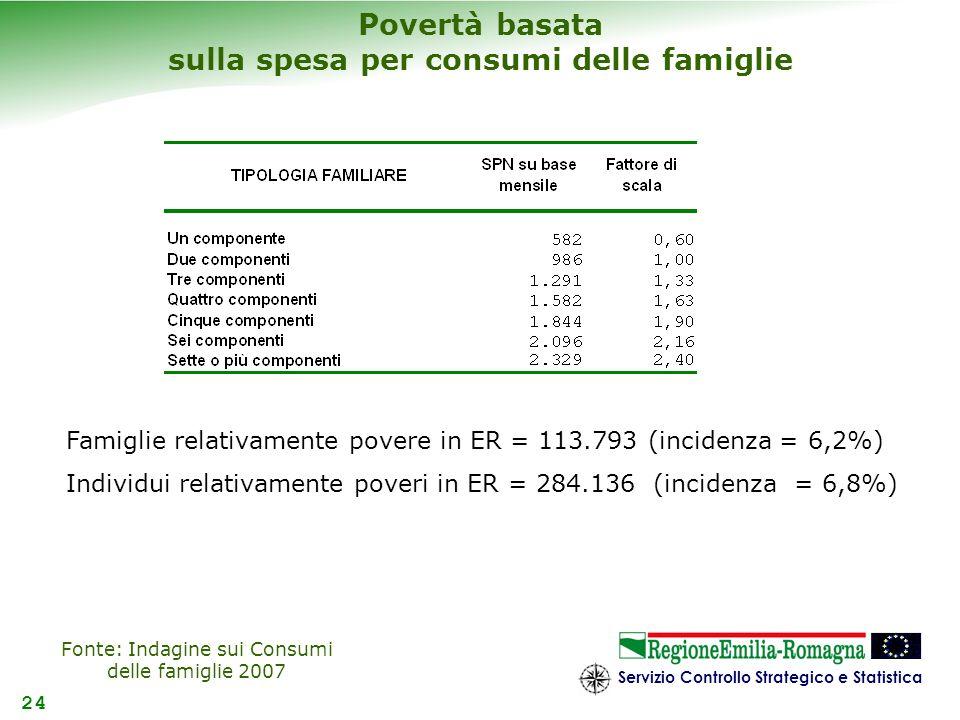 Servizio Controllo Strategico e Statistica 24 Povertà basata sulla spesa per consumi delle famiglie Fonte: Indagine sui Consumi delle famiglie 2007 Fa