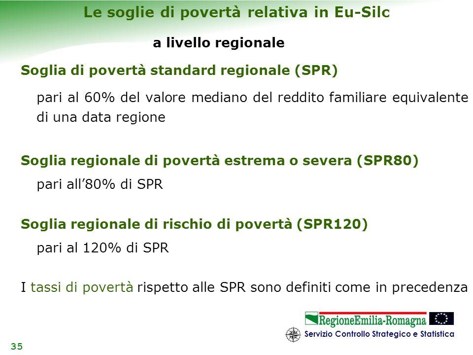 Servizio Controllo Strategico e Statistica 35 a livello regionale Soglia di povertà standard regionale (SPR) pari al 60% del valore mediano del reddit