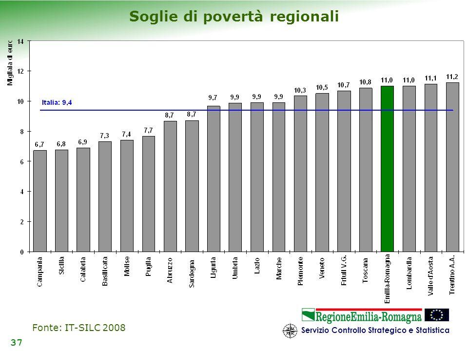 Servizio Controllo Strategico e Statistica 37 Soglie di povertà regionali Fonte: IT-SILC 2008
