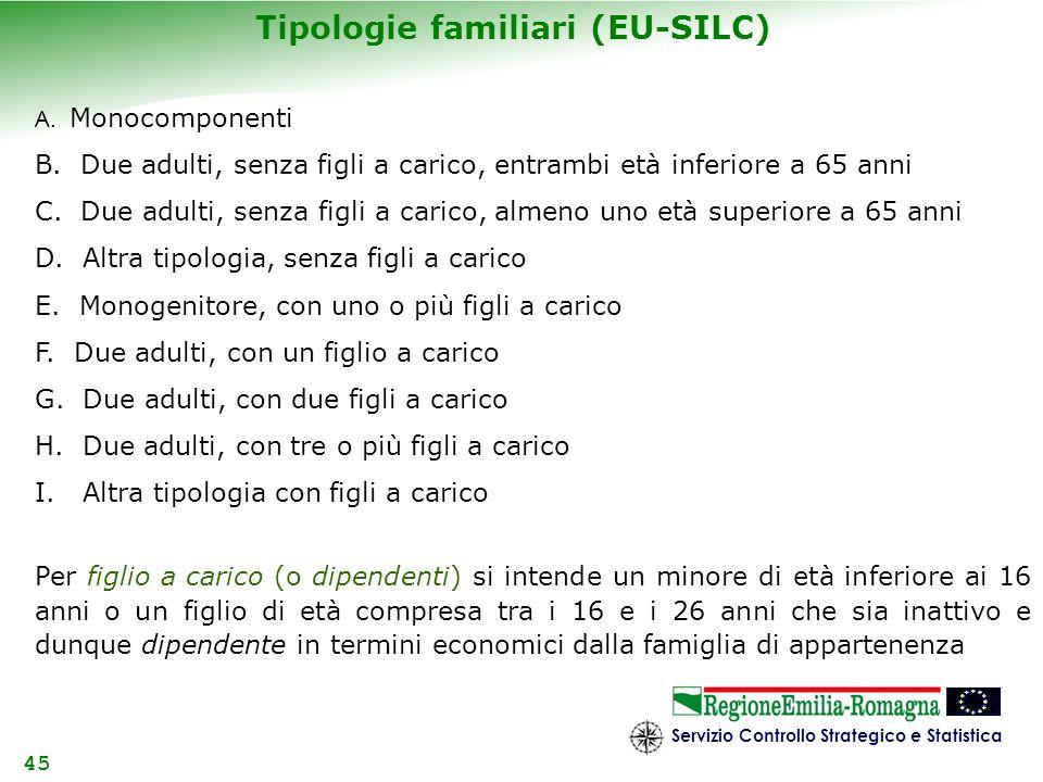 Servizio Controllo Strategico e Statistica 45 Tipologie familiari (EU-SILC) A. Monocomponenti B. Due adulti, senza figli a carico, entrambi età inferi
