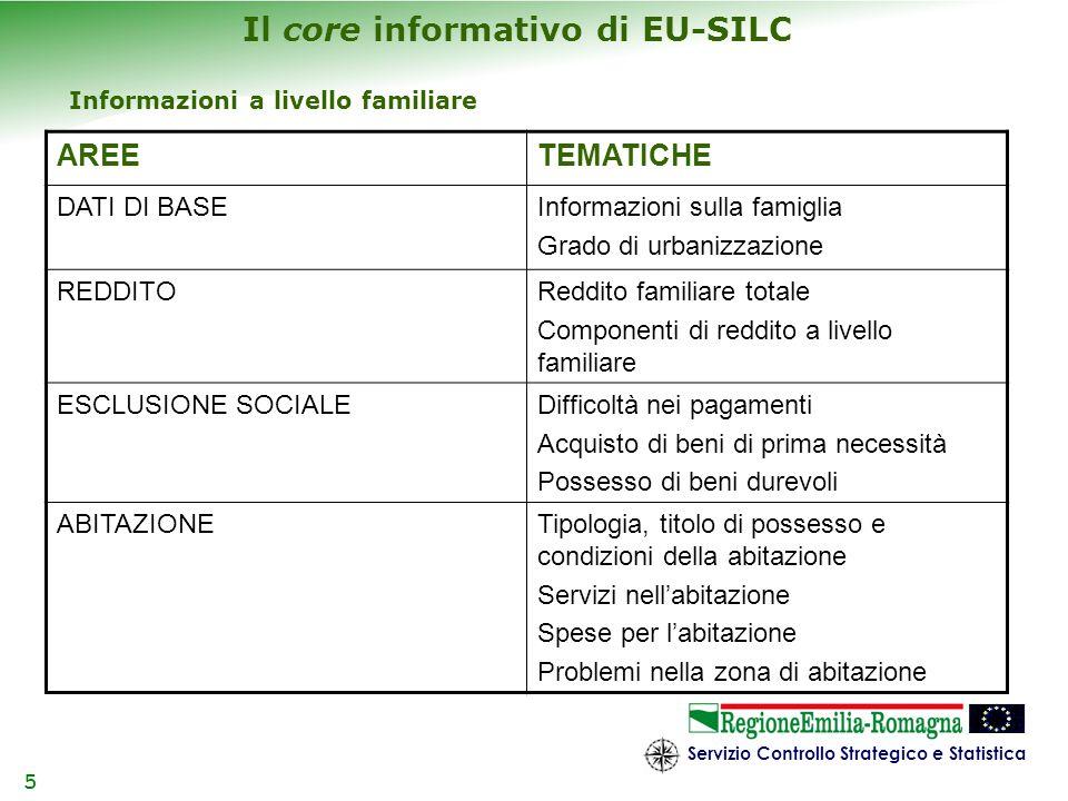 Servizio Controllo Strategico e Statistica 5 Il core informativo di EU-SILC AREETEMATICHE DATI DI BASEInformazioni sulla famiglia Grado di urbanizzazi