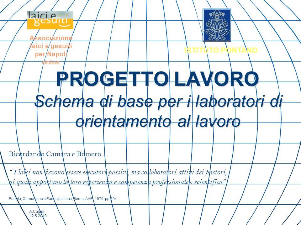 PROGETTO LAVORO Schema di base per i laboratori di orientamento al lavoro Associazione laici e gesuiti per Napoli onlus A.Cugini 12.5.2010 Ricordando