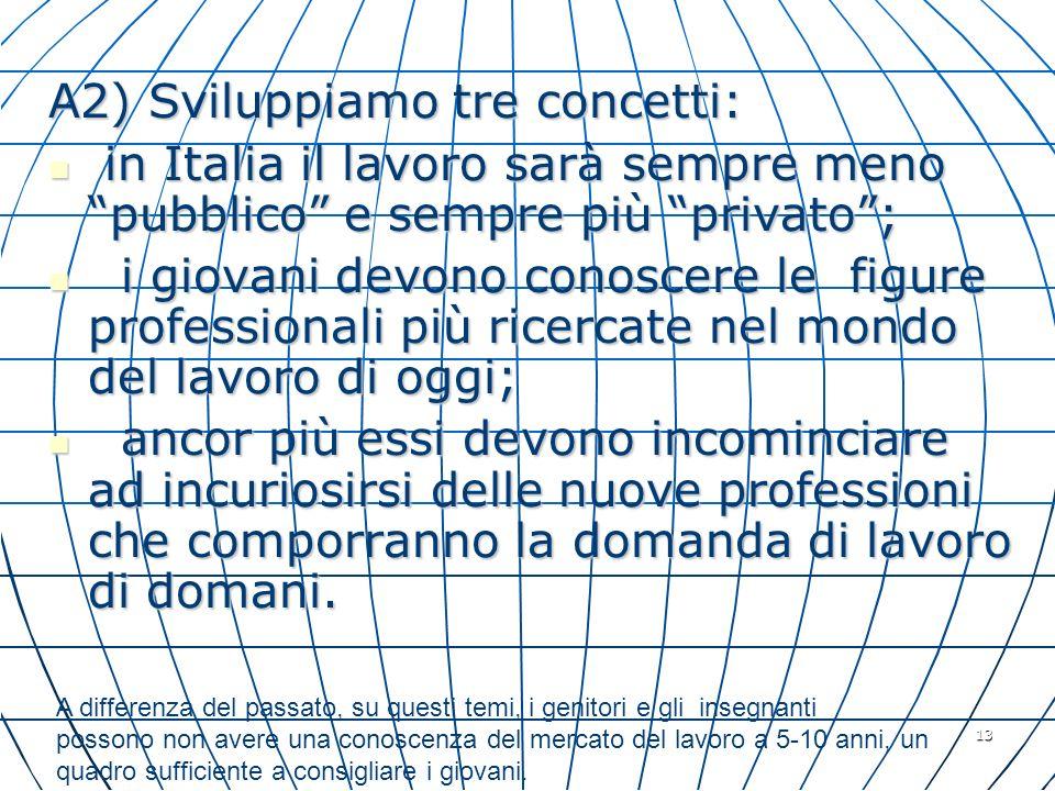 13 A2) Sviluppiamo tre concetti: in Italia il lavoro sarà sempre meno pubblico e sempre più privato; in Italia il lavoro sarà sempre meno pubblico e s