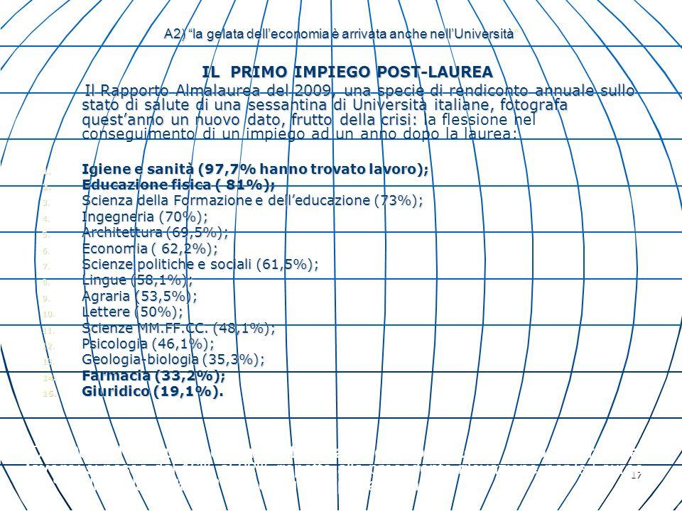 17 A2) la gelata delleconomia è arrivata anche nellUniversità IL PRIMO IMPIEGO POST-LAUREA IL PRIMO IMPIEGO POST-LAUREA Il Rapporto Almalaurea del 200