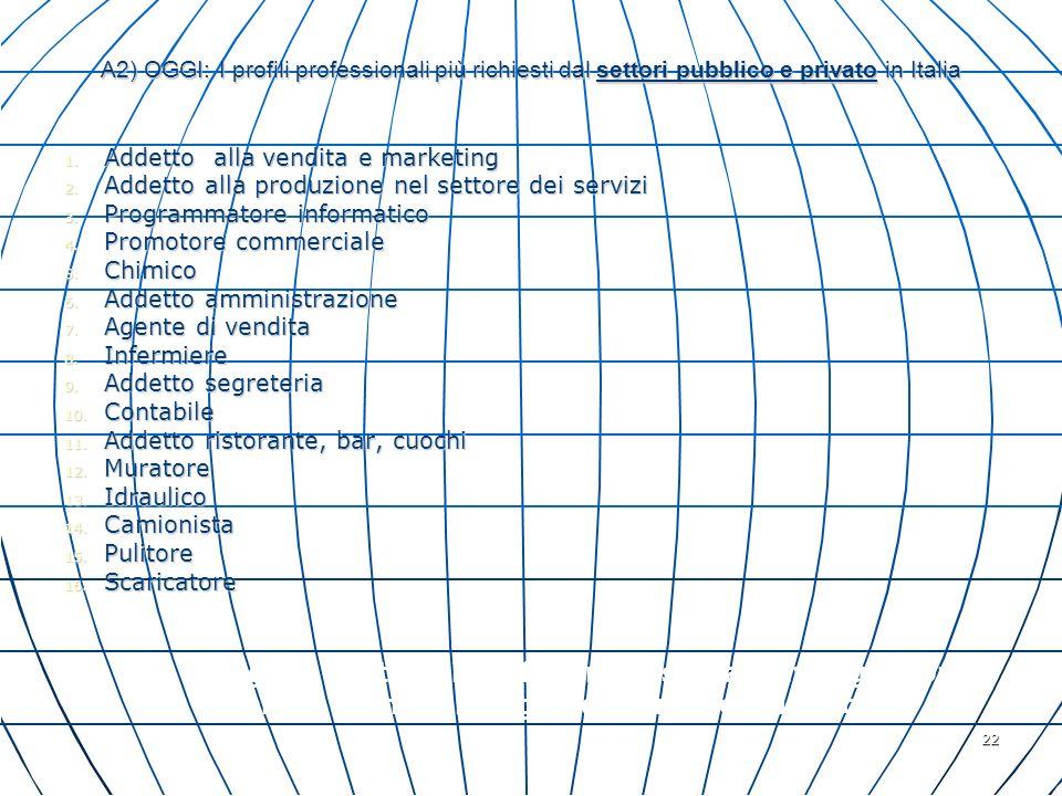 22 A2) OGGI: I profili professionali più richiesti dal settori pubblico e privato in Italia 1. Addetto alla vendita e marketing 2. Addetto alla produz