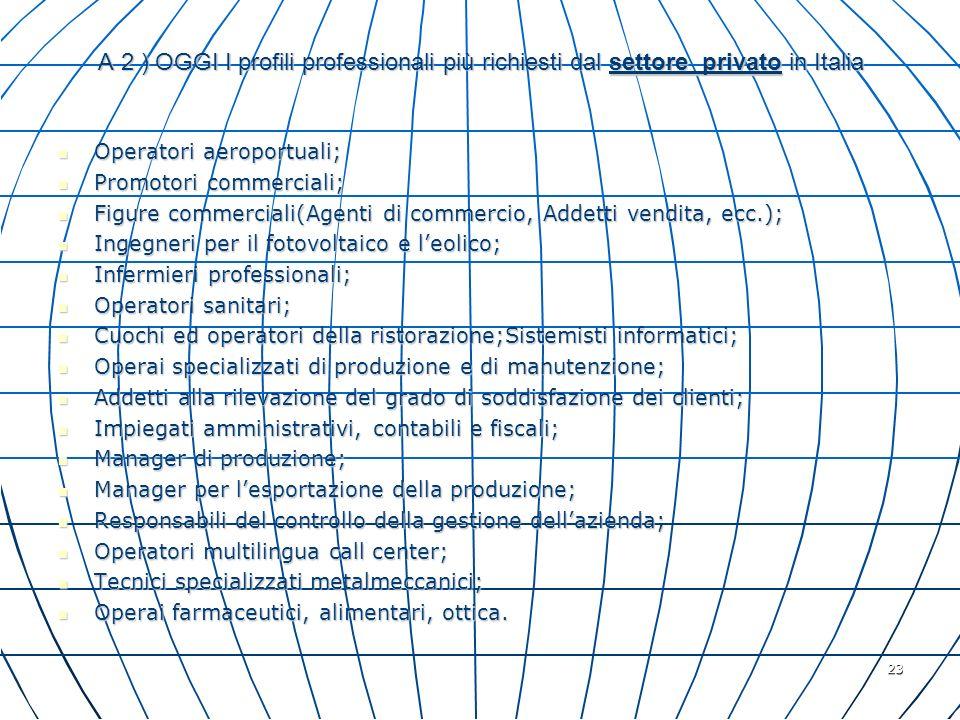 23 A 2 ) OGGI I profili professionali più richiesti dal settore privato in Italia Operatori aeroportuali; Operatori aeroportuali; Promotori commercial