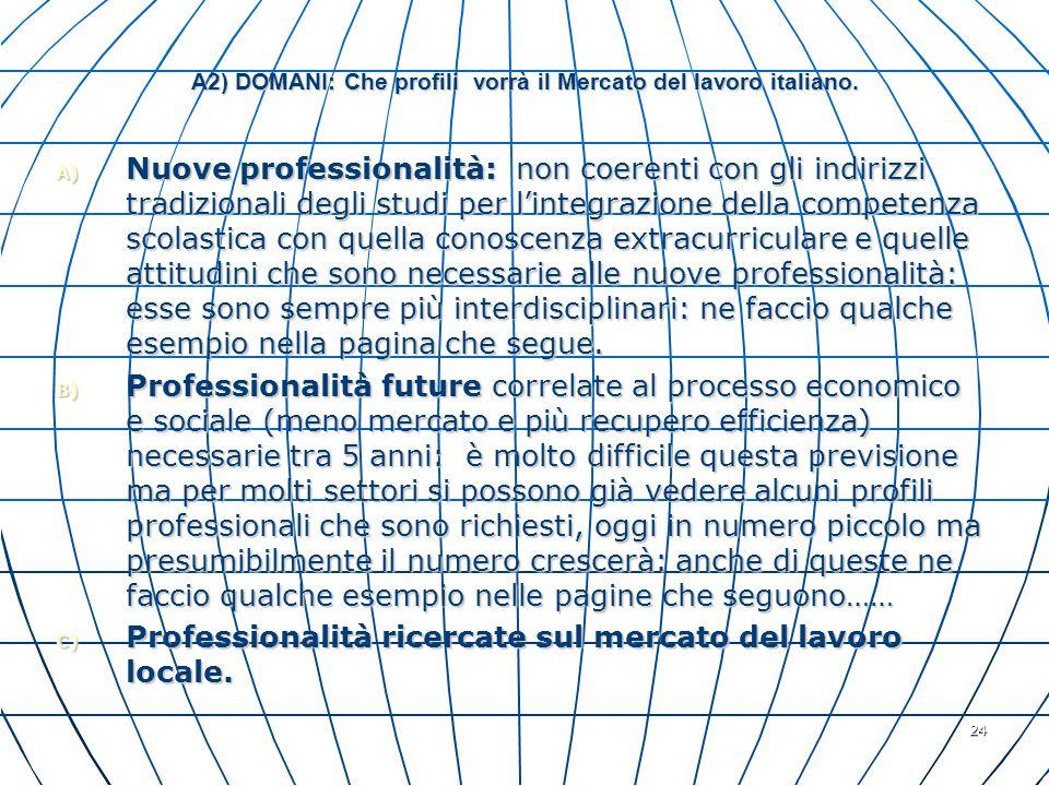 24 A2) DOMANI: Che profili vorrà il Mercato del lavoro italiano. A) Nuove professionalità: non coerenti con gli indirizzi tradizionali degli studi per
