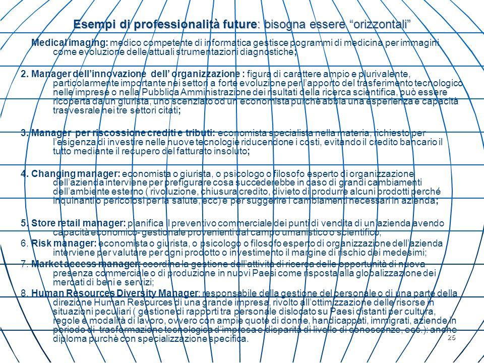 26 Esempi di professionalità future: bisogna essere orizzontali 1. Medical imaging: medico competente di informatica gestisce pogrammi di medicina per