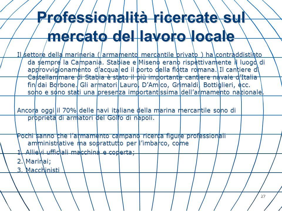 27 Professionalità ricercate sul mercato del lavoro locale Il settore della marineria ( armamento mercantile privato ) ha contraddistinto da sempre la