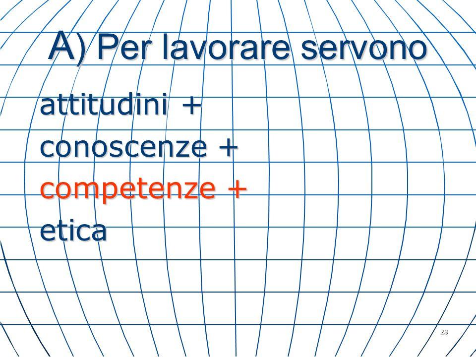 28 A ) Per lavorare servono attitudini + attitudini + conoscenze + conoscenze + competenze + competenze + etica etica