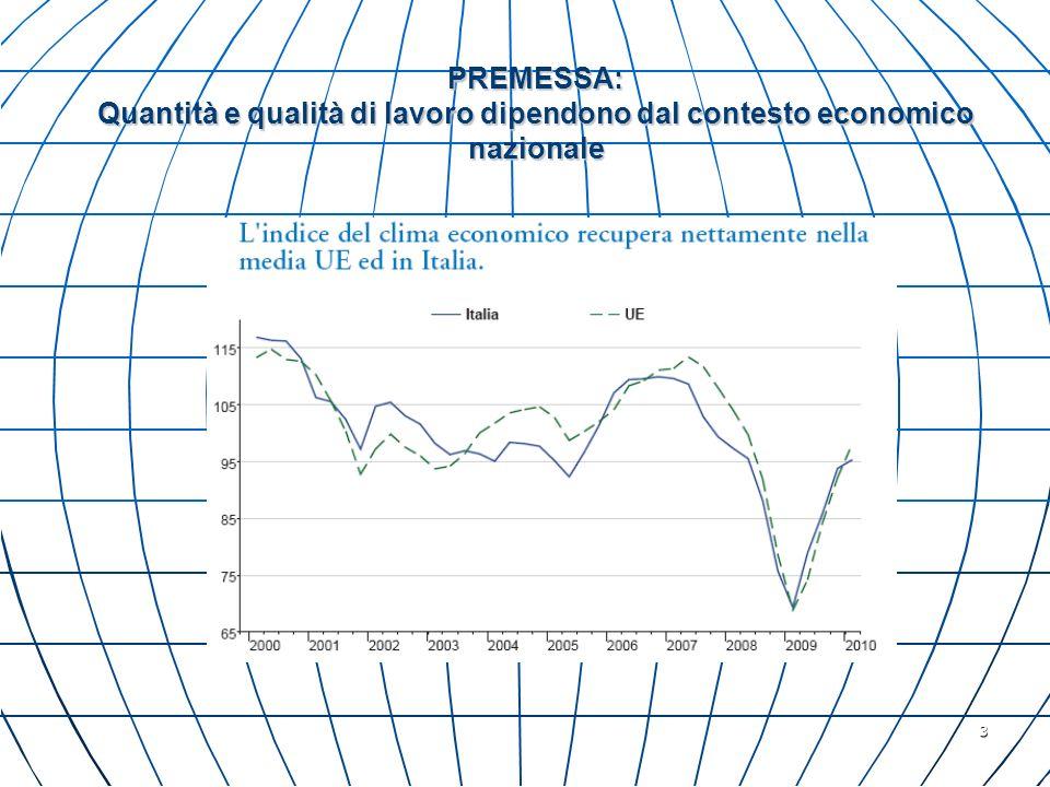 14 A2) Oggi limpiego pubblico è meno di 1/3 del mercato del lavoro italiano.