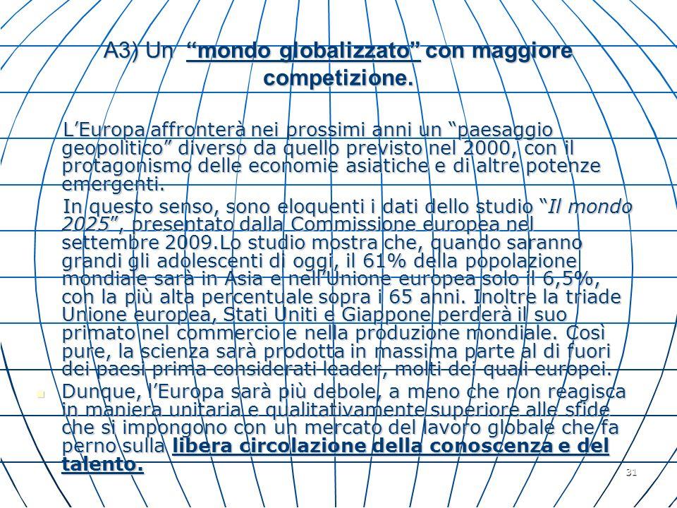 31 A3) Un mondo globalizzato con maggiore competizione. LEuropa affronterà nei prossimi anni un paesaggio geopolitico diverso da quello previsto nel 2