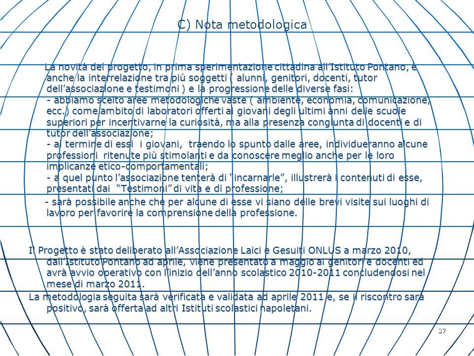 37 La novità del progetto, in prima sperimentazione cittadina allIstituto Pontano, è anche la interrelazione tra più soggetti ( alunni, genitori, doce
