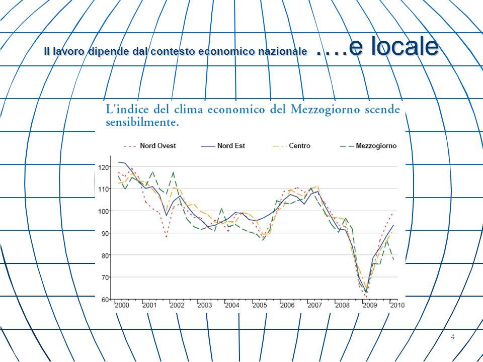 4 Il lavoro dipende dal contesto economico nazionale ….e locale