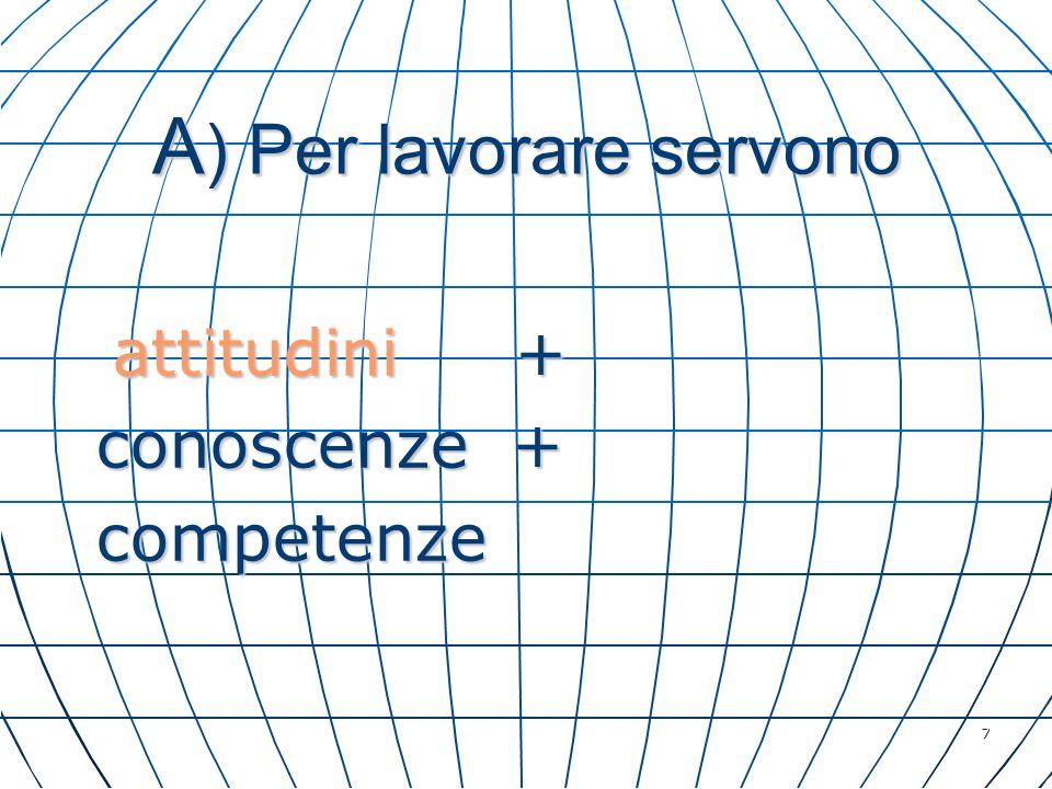 7 A ) Per lavorare servono attitudini + conoscenze + conoscenze + competenze competenze