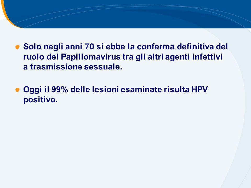 Solo negli anni 70 si ebbe la conferma definitiva del ruolo del Papillomavirus tra gli altri agenti infettivi a trasmissione sessuale.