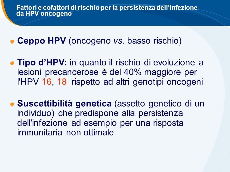 Ceppo HPV (oncogeno vs.