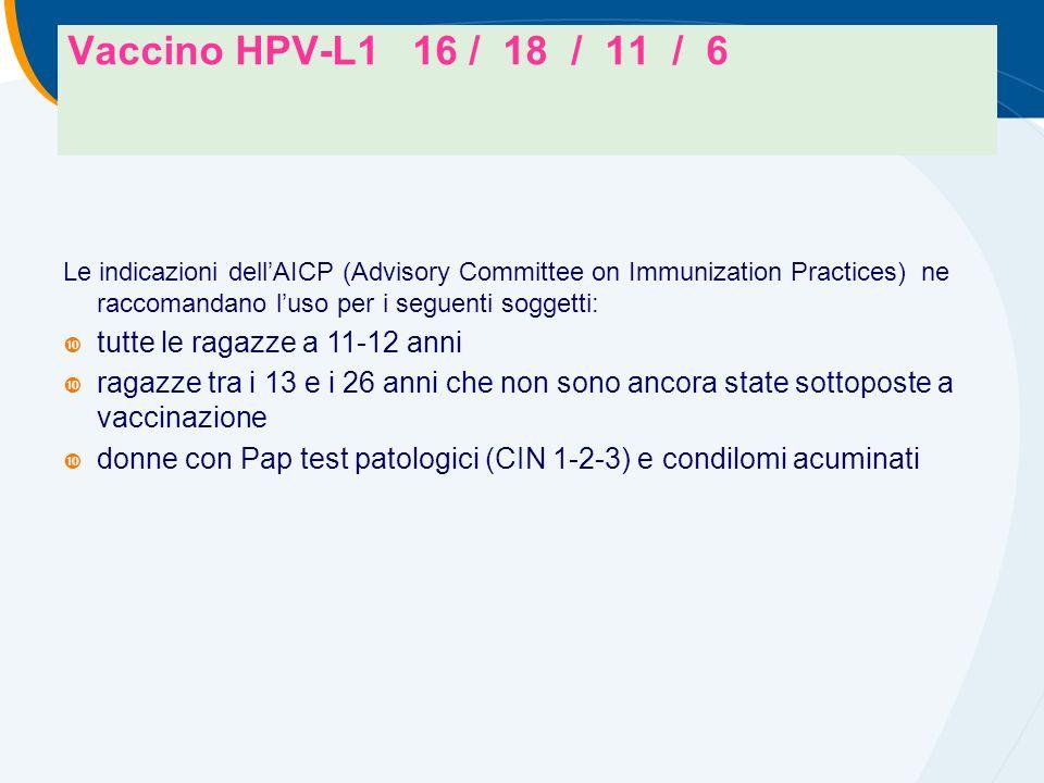 Vaccino HPV-L1 16 / 18 / 11 / 6 Le indicazioni dellAICP (Advisory Committee on Immunization Practices) ne raccomandano luso per i seguenti soggetti: tutte le ragazze a 11-12 anni ragazze tra i 13 e i 26 anni che non sono ancora state sottoposte a vaccinazione donne con Pap test patologici (CIN 1-2-3) e condilomi acuminati