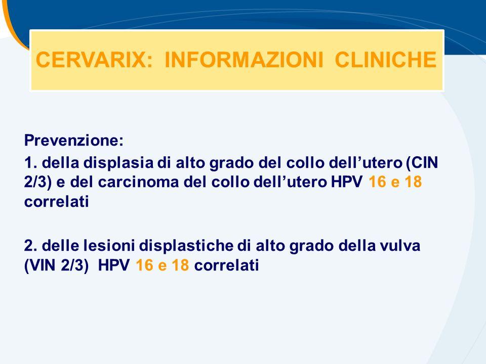 CERVARIX: INFORMAZIONI CLINICHE Prevenzione: 1.