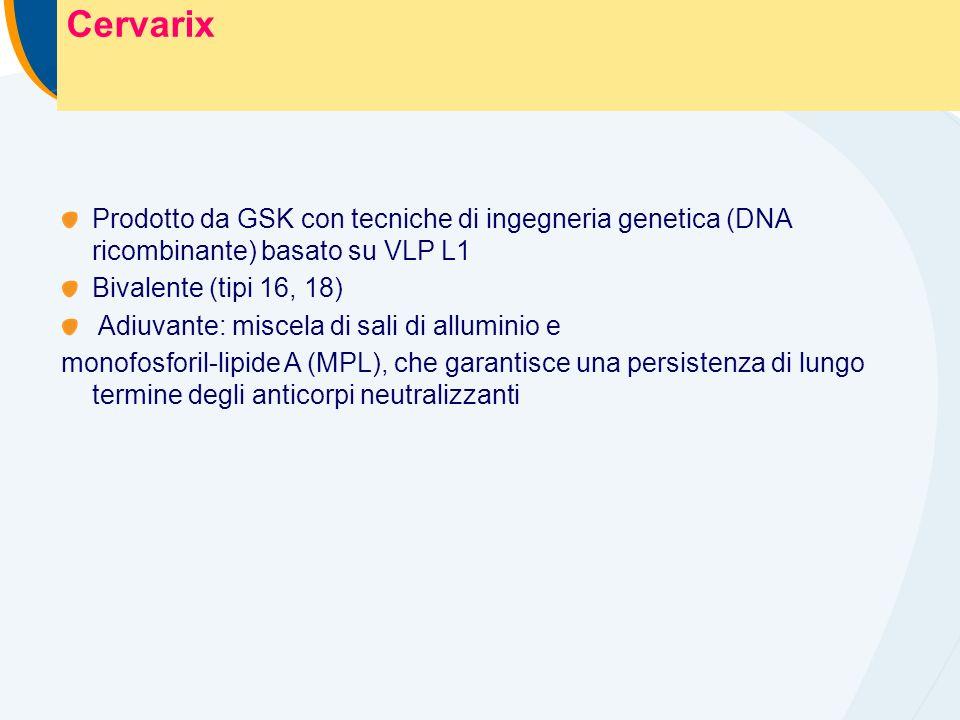 Cervarix Prodotto da GSK con tecniche di ingegneria genetica (DNA ricombinante) basato su VLP L1 Bivalente (tipi 16, 18) Adiuvante: miscela di sali di alluminio e monofosforil-lipide A (MPL), che garantisce una persistenza di lungo termine degli anticorpi neutralizzanti