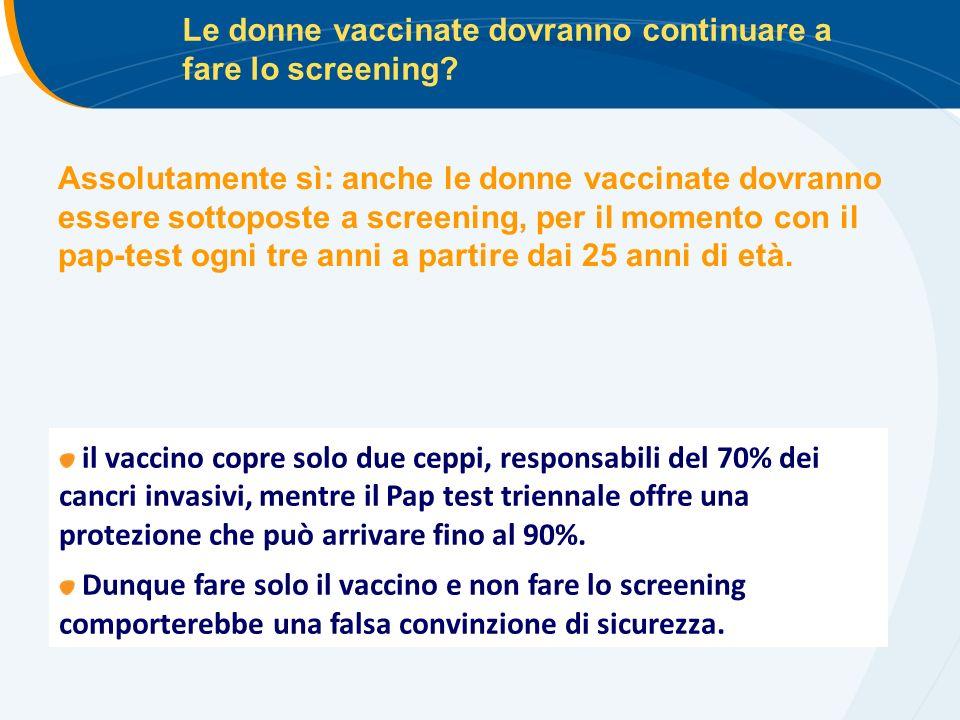 Assolutamente sì: anche le donne vaccinate dovranno essere sottoposte a screening, per il momento con il pap-test ogni tre anni a partire dai 25 anni di età.