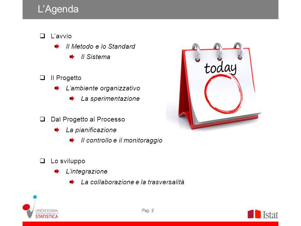 Pag. 2 LAgenda Lavvio Il Metodo e lo Standard Il Sistema Il Progetto Lambiente organizzativo La sperimentazione Dal Progetto al Processo La pianificaz