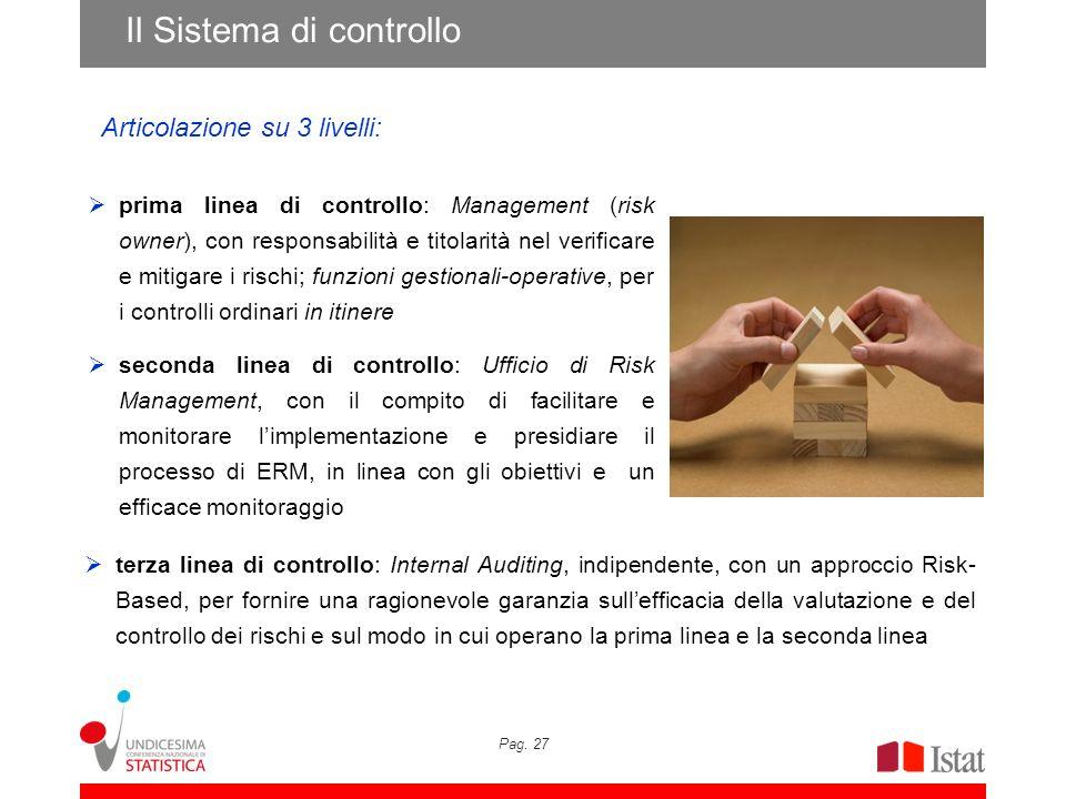 Pag. 27 Il Sistema di controllo Articolazione su 3 livelli: prima linea di controllo: Management (risk owner), con responsabilità e titolarità nel ver
