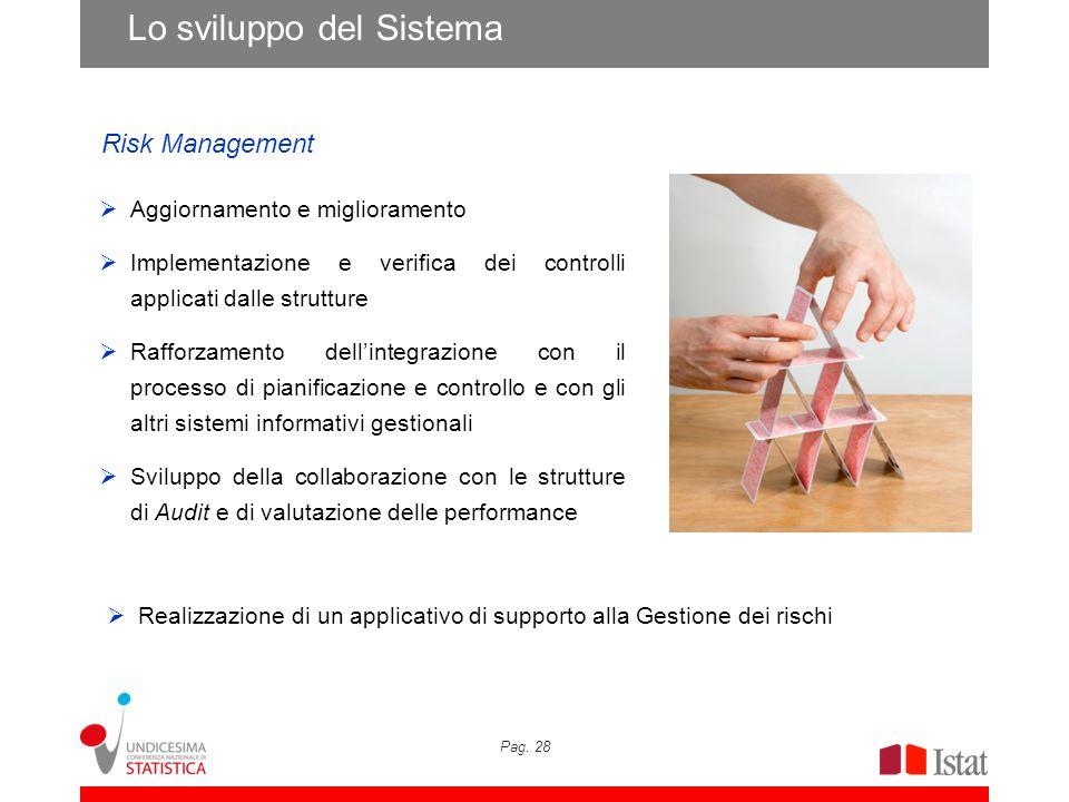 Pag. 28 Aggiornamento e miglioramento Implementazione e verifica dei controlli applicati dalle strutture Rafforzamento dellintegrazione con il process