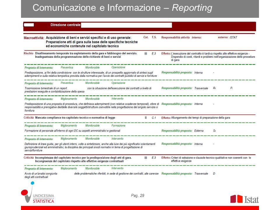 Pag. 29 Comunicazione e Informazione – Reporting