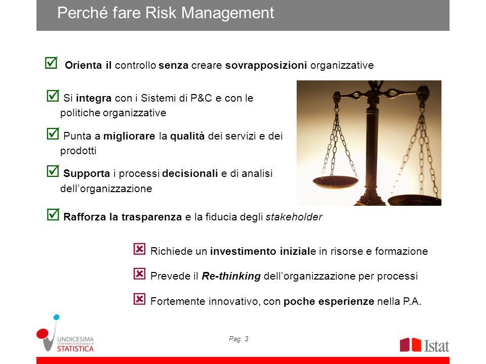 Pag. 3 Perché fare Risk Management Orienta il controllo senza creare sovrapposizioni organizzative Richiede un investimento iniziale in risorse e form