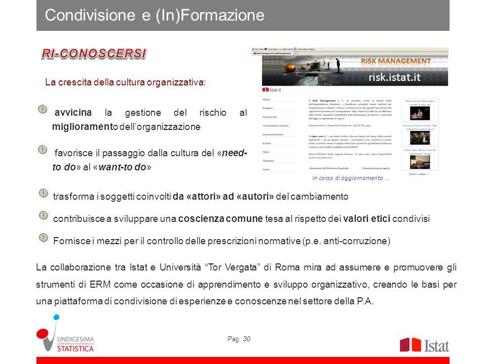Pag. 30 Condivisione e (In)Formazione in corso di aggiornamento … La collaborazione tra Istat e Università Tor Vergata di Roma mira ad assumere e prom