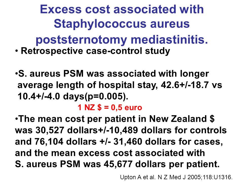 Excess cost associated with Staphylococcus aureus poststernotomy mediastinitis. Upton A et al. N Z Med J 2005;118:U1316. Retrospective case-control st