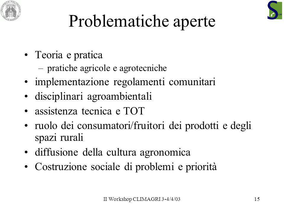 II Workshop CLIMAGRI 3-4/4/0315 Problematiche aperte Teoria e pratica –pratiche agricole e agrotecniche implementazione regolamenti comunitari discipl