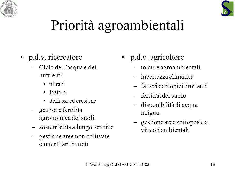 II Workshop CLIMAGRI 3-4/4/0316 Priorità agroambientali p.d.v. ricercatore –Ciclo dellacqua e dei nutrienti nitrati fosforo deflussi ed erosione –gest