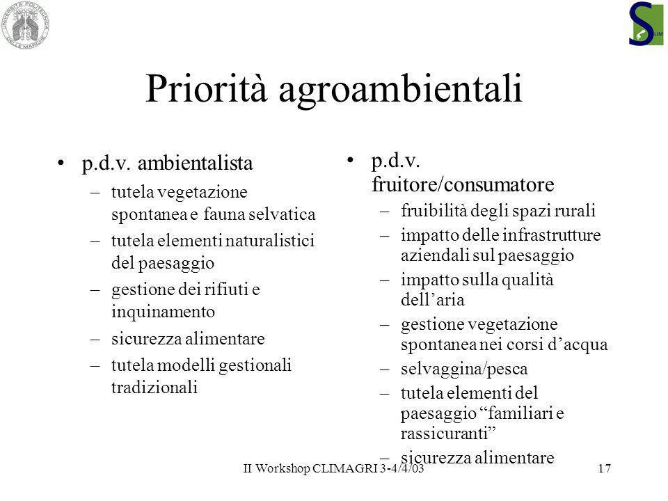 II Workshop CLIMAGRI 3-4/4/0317 Priorità agroambientali p.d.v. ambientalista –tutela vegetazione spontanea e fauna selvatica –tutela elementi naturali