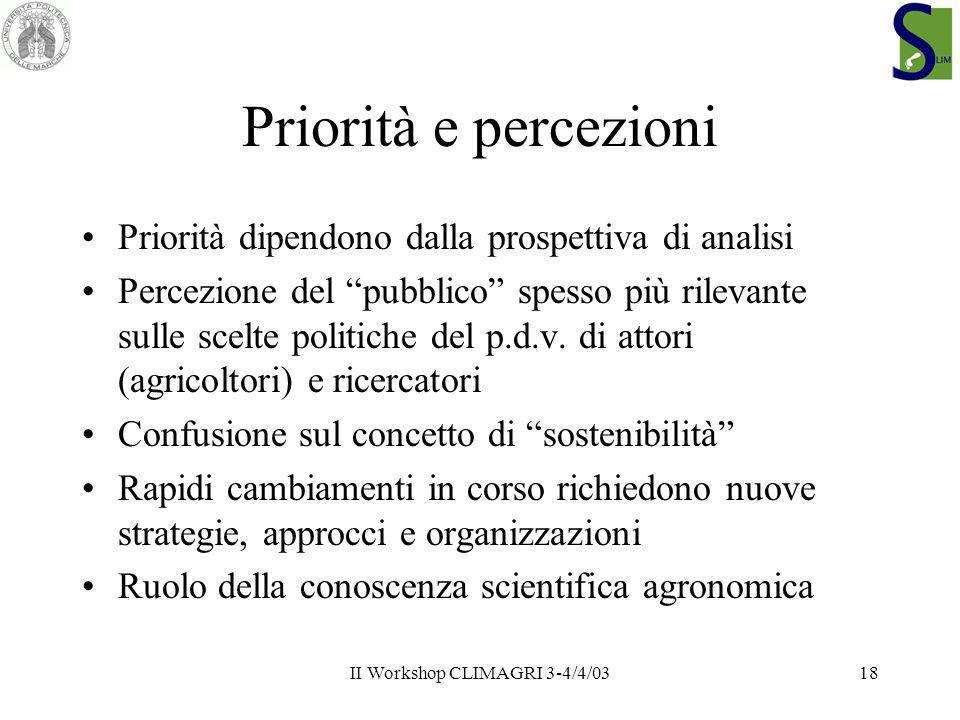 II Workshop CLIMAGRI 3-4/4/0318 Priorità e percezioni Priorità dipendono dalla prospettiva di analisi Percezione del pubblico spesso più rilevante sul