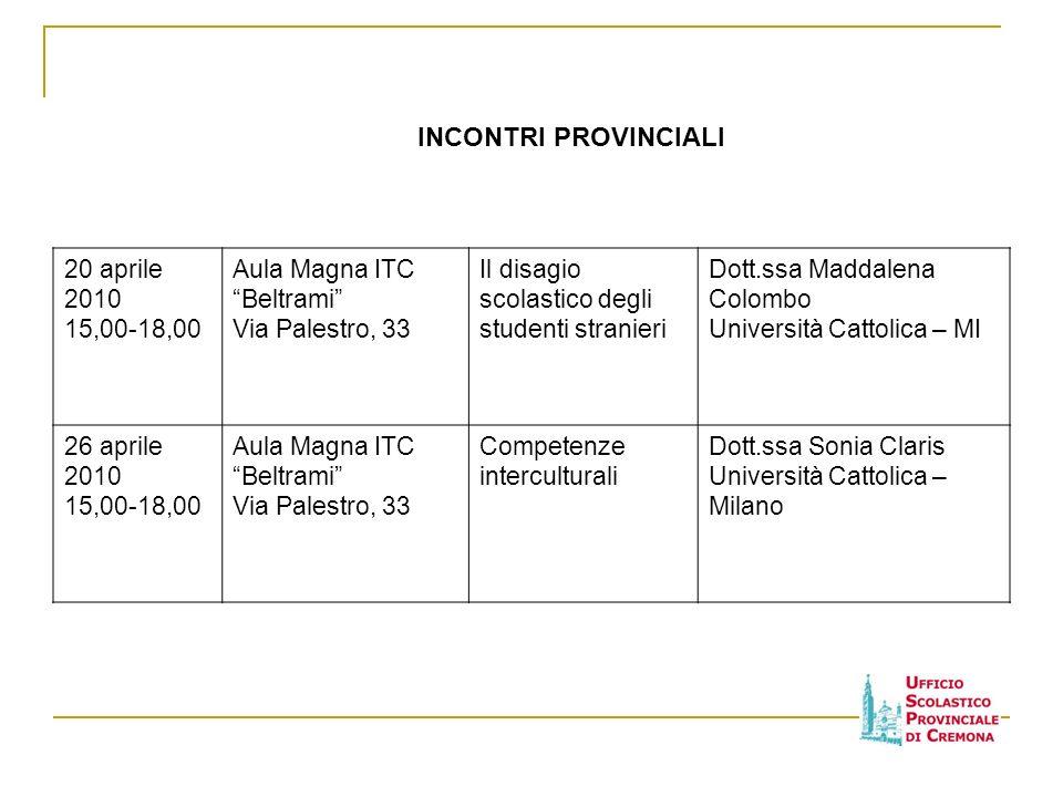 20 aprile 2010 15,00-18,00 Aula Magna ITC Beltrami Via Palestro, 33 Il disagio scolastico degli studenti stranieri Dott.ssa Maddalena Colombo Universi