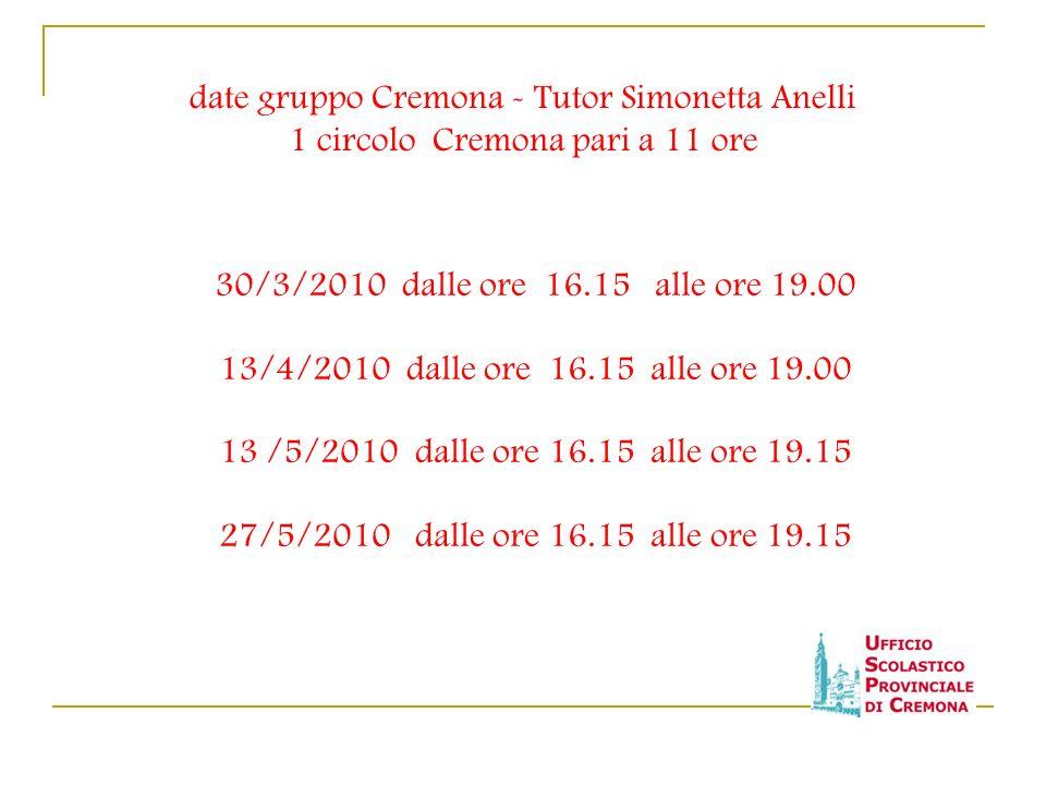 date gruppo Cremona - Tutor Simonetta Anelli 1 circolo Cremona pari a 11 ore 30/3/2010 dalle ore 16.15 alle ore 19.00 13/4/2010 dalle ore 16.15 alle o