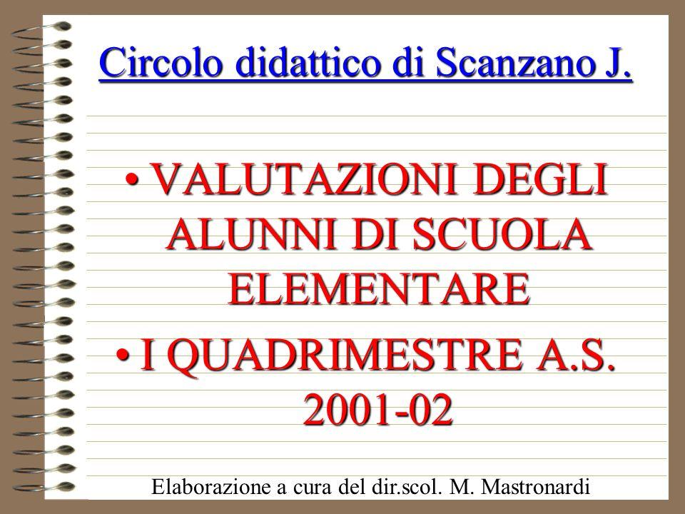 Circolo didattico di Scanzano J. VALUTAZIONI DEGLI ALUNNI DI SCUOLA ELEMENTAREVALUTAZIONI DEGLI ALUNNI DI SCUOLA ELEMENTARE I QUADRIMESTRE A.S. 2001-0