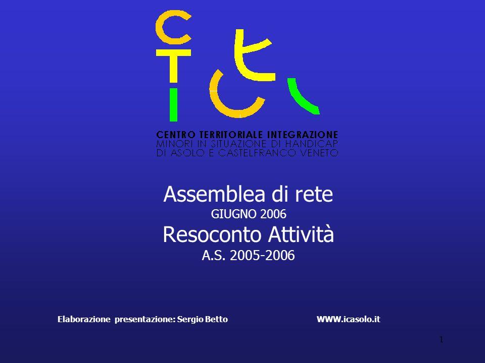 1 Assemblea di rete GIUGNO 2006 Resoconto Attività A.S. 2005-2006 Elaborazione presentazione: Sergio Betto WWW.icasolo.it