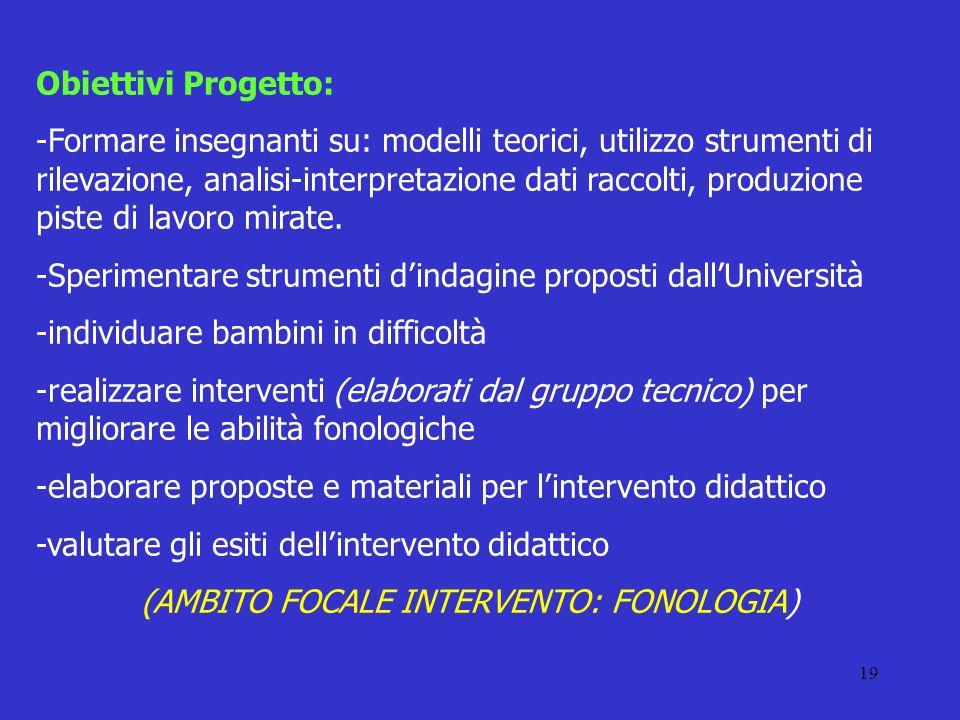 19 Obiettivi Progetto: -Formare insegnanti su: modelli teorici, utilizzo strumenti di rilevazione, analisi-interpretazione dati raccolti, produzione p