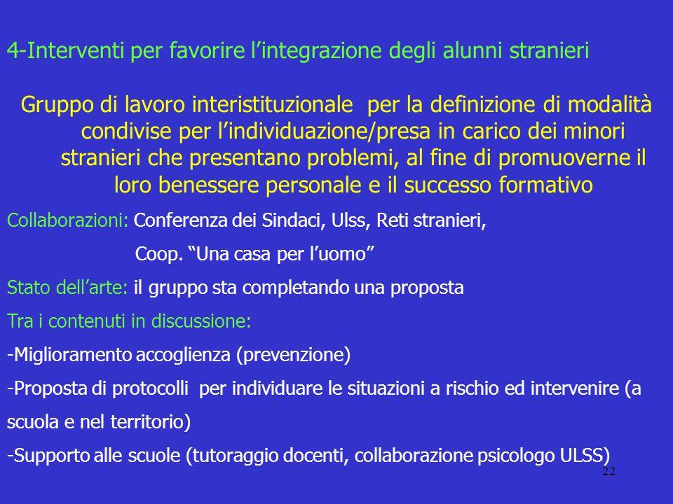 22 4-Interventi per favorire lintegrazione degli alunni stranieri Gruppo di lavoro interistituzionale per la definizione di modalità condivise per lin