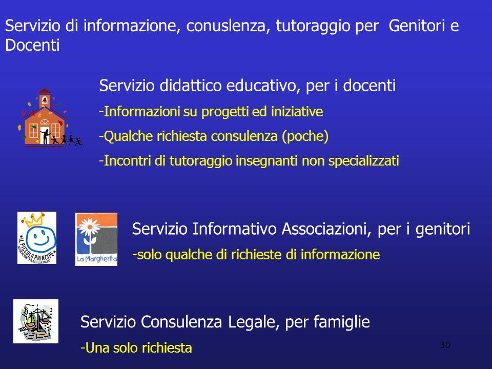 30 Servizio di informazione, conuslenza, tutoraggio per Genitori e Docenti Servizio didattico educativo, per i docenti -Informazioni su progetti ed in