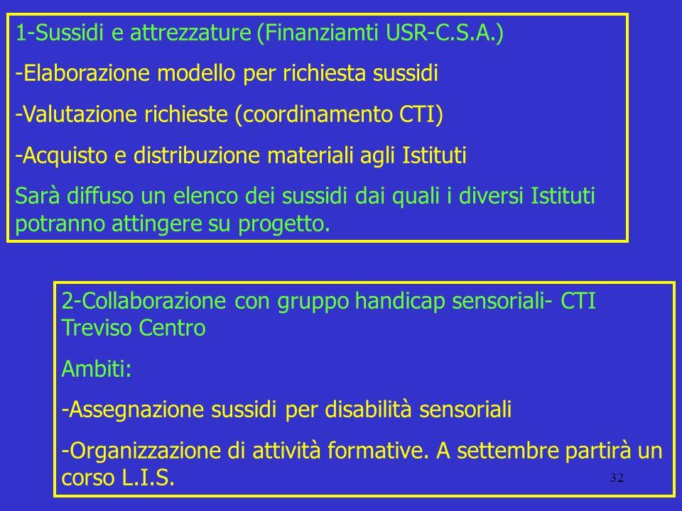 32 1-Sussidi e attrezzature (Finanziamti USR-C.S.A.) -Elaborazione modello per richiesta sussidi -Valutazione richieste (coordinamento CTI) -Acquisto