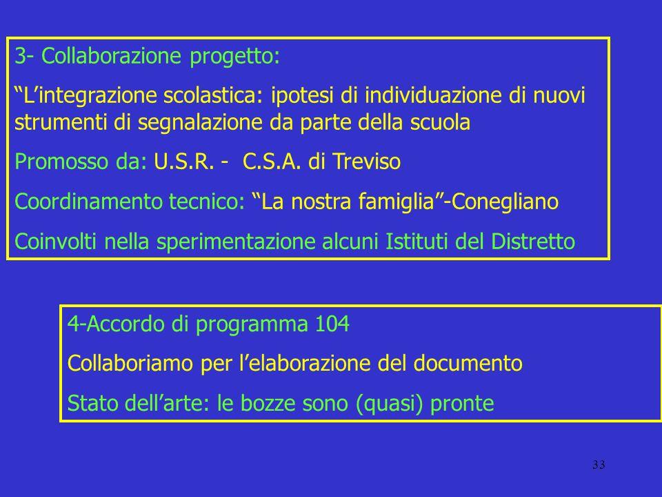 33 4-Accordo di programma 104 Collaboriamo per lelaborazione del documento Stato dellarte: le bozze sono (quasi) pronte 3- Collaborazione progetto: Li