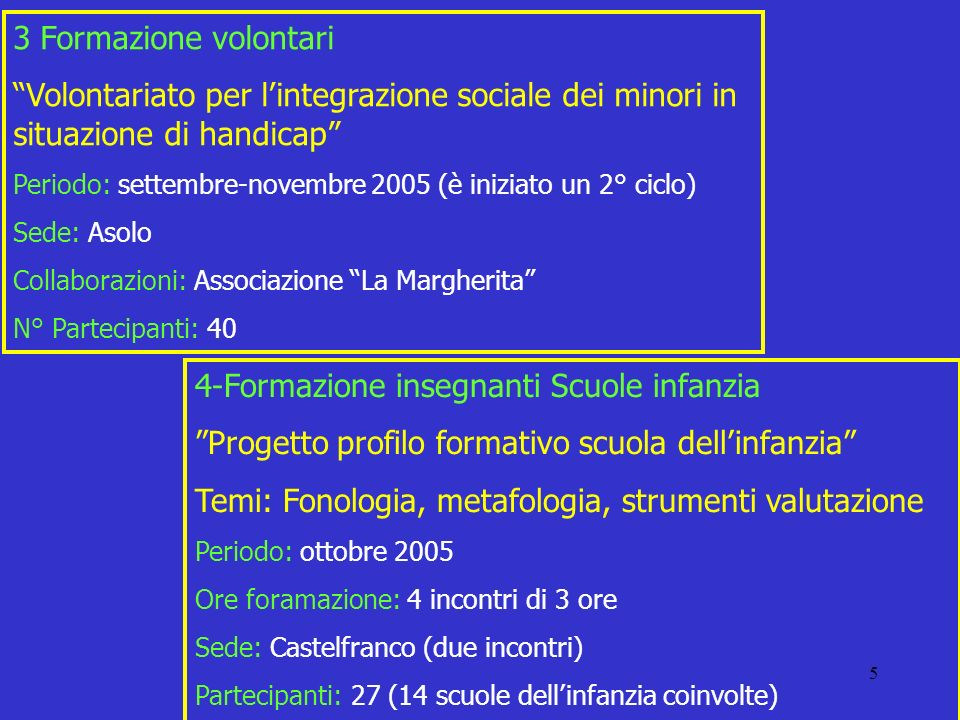 5 3 Formazione volontari Volontariato per lintegrazione sociale dei minori in situazione di handicap Periodo: settembre-novembre 2005 (è iniziato un 2
