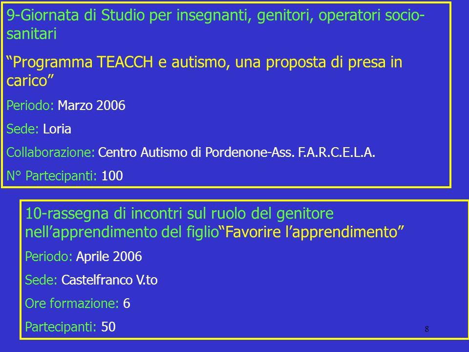 8 9-Giornata di Studio per insegnanti, genitori, operatori socio- sanitari Programma TEACCH e autismo, una proposta di presa in carico Periodo: Marzo