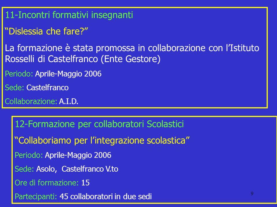 9 11-Incontri formativi insegnanti Dislessia che fare? La formazione è stata promossa in collaborazione con lIstituto Rosselli di Castelfranco (Ente G