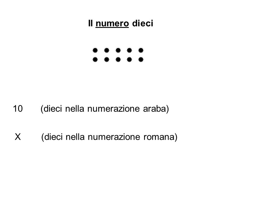 Esempio: numerorappresentazione binaria 0000 1001 2010 3011 4100 5101 6110 7111